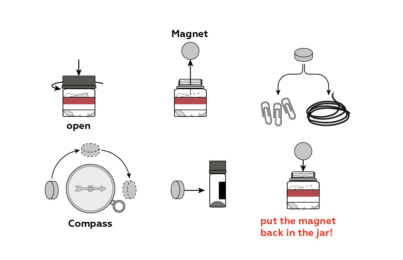 1_physics_electric-motor_electromagnet_01