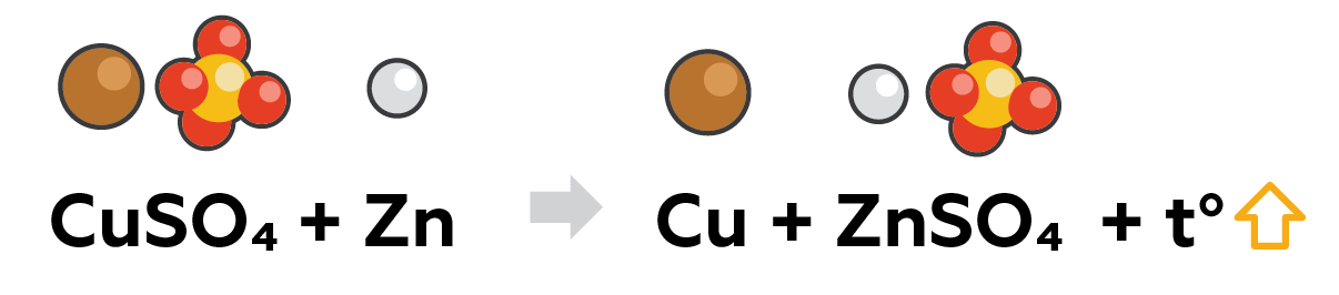 Large_CuSO4-Zn-reaction