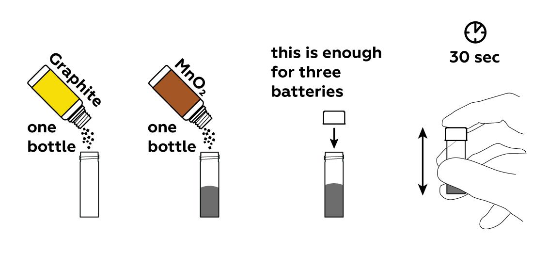 battery-v3_zinc-carbon_en_iks-s-01