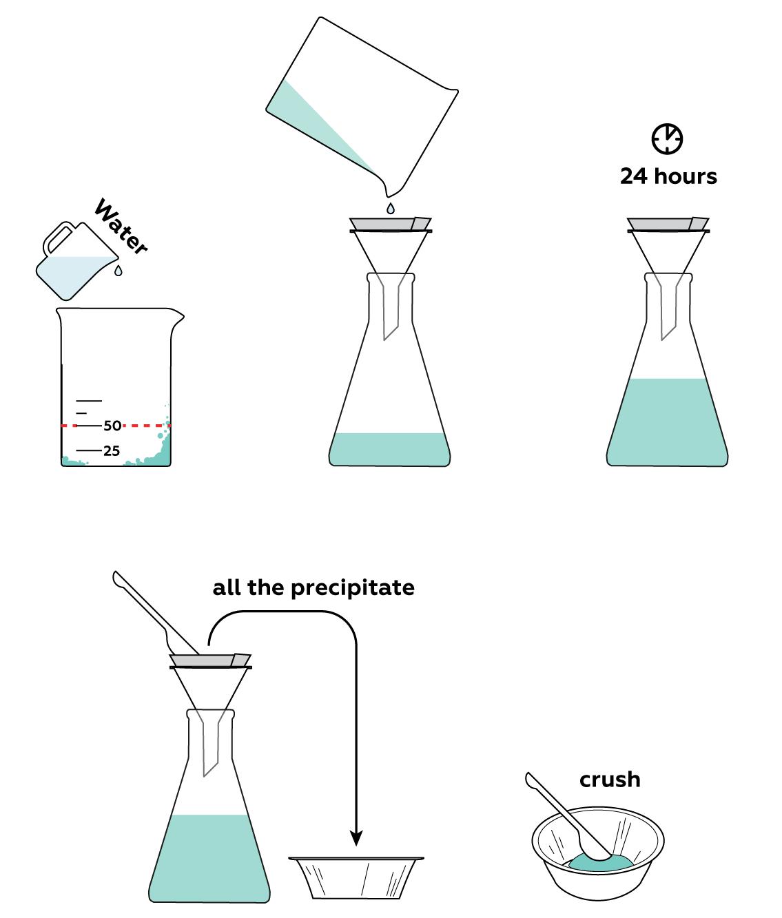 copper-v3_copper-citrate_en-astm963_iks-s-04
