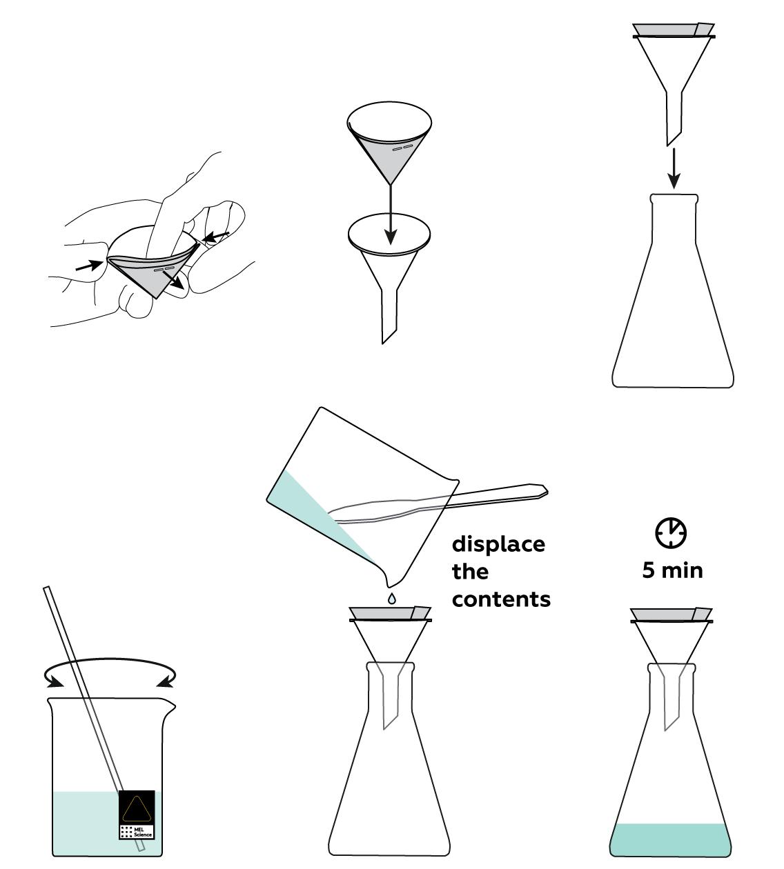 copper-v3_copper-citrate_en-en71_iks-s-04