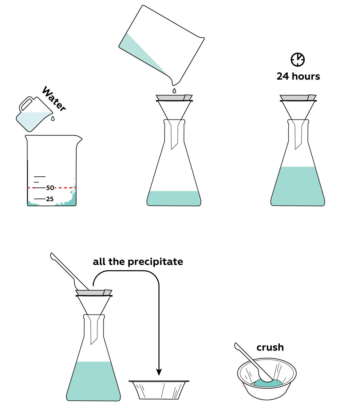 copper-v3_copper-citrate_en-en71_iks-s-05
