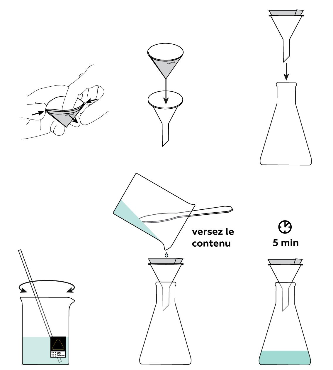 copper-v3_copper-citrate_fr_iks-s-04