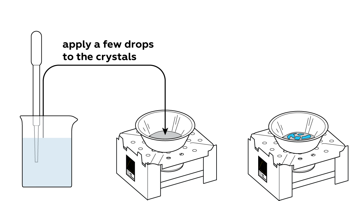 copper-v3_dehydration_en_iks-s-04