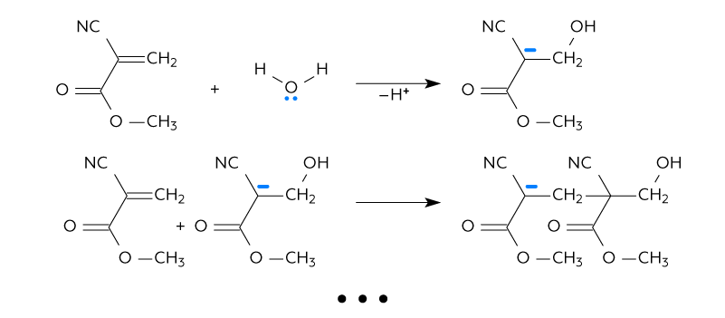 detectives_glue_acrylate_water_polym