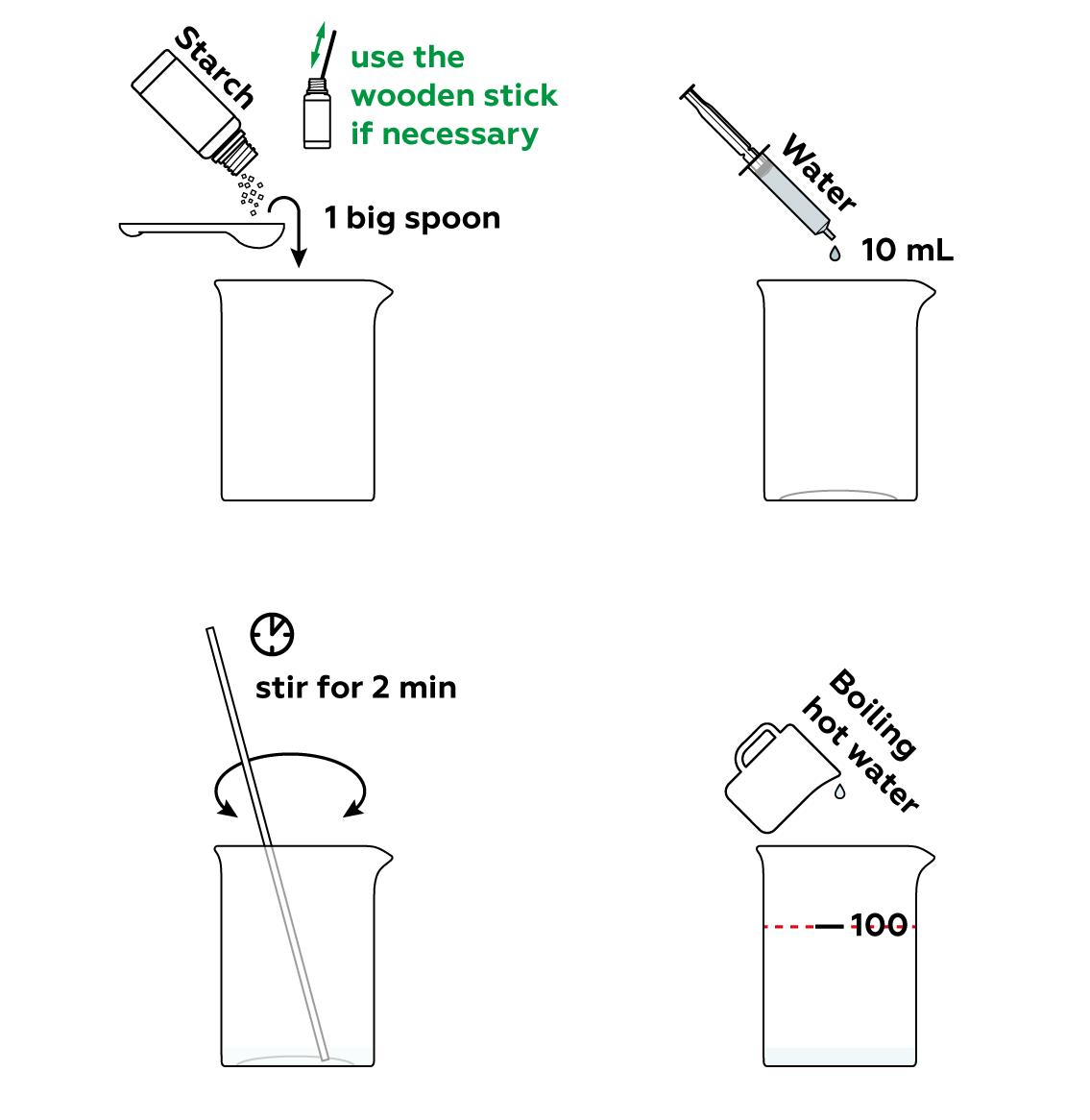 diffusion-v2_potato_en-astm963_iks-s-01
