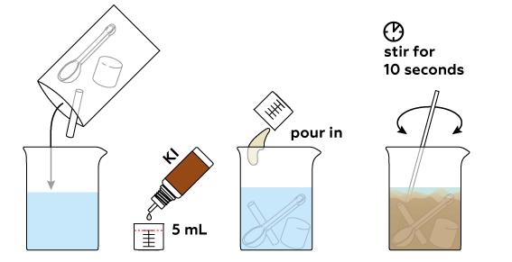diffusion_iodine-plastic_en_iks-02