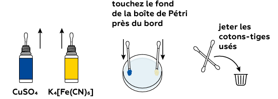 diffusion_reefs_fr_iks-03