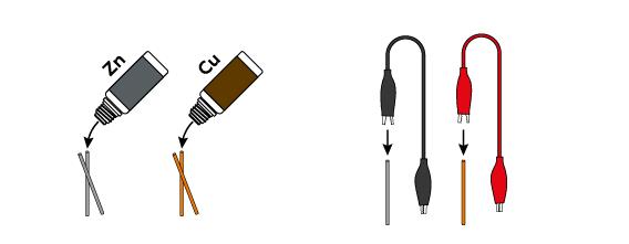 electricity-v2_daniell-cell_en_iks-s-03