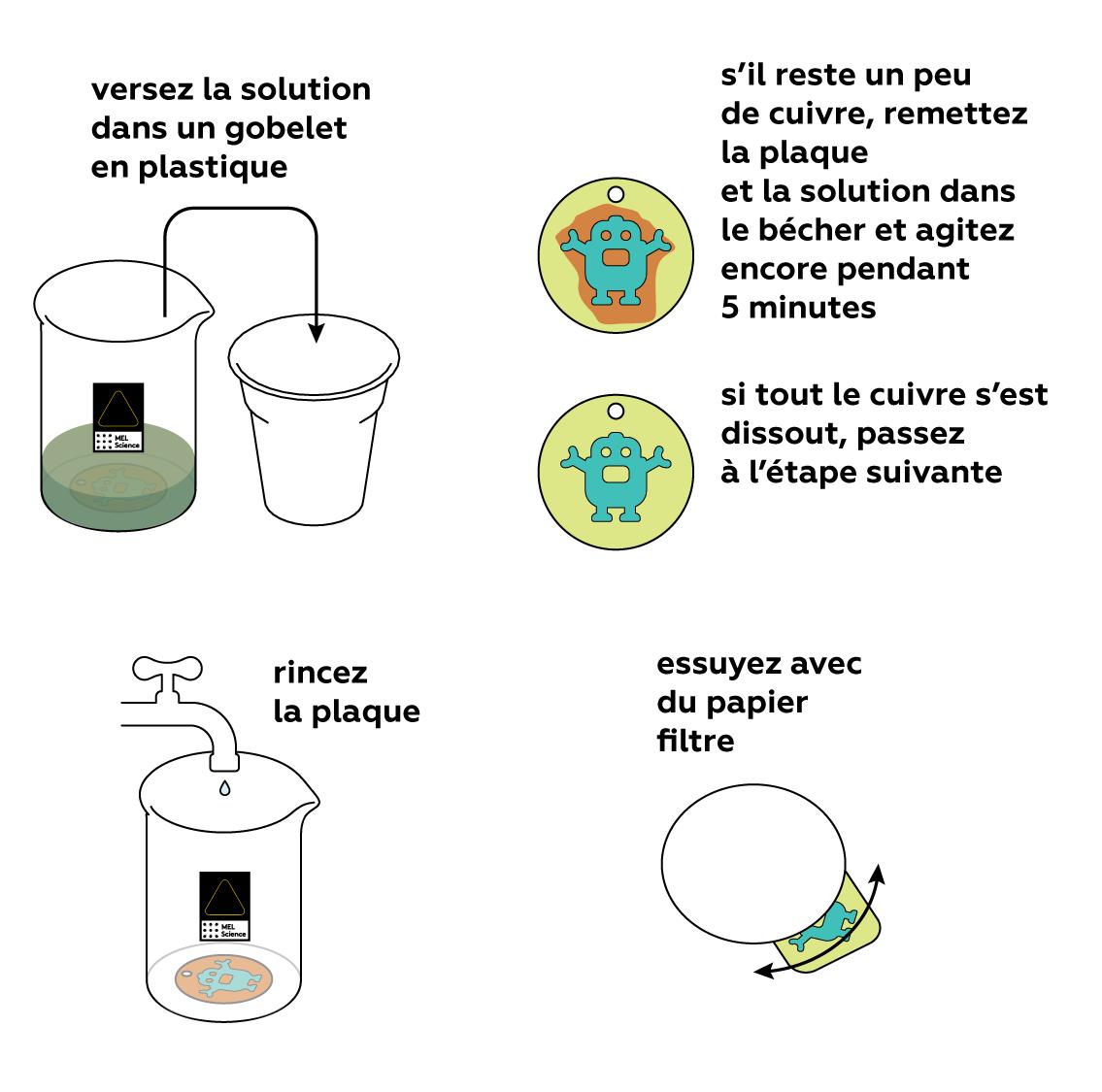 electroplating-v3_textolite_fr_iks-s-04