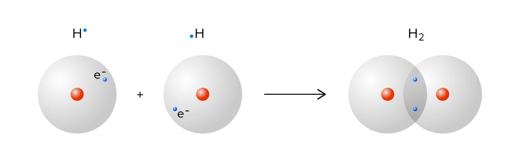 hydrogen_reduction_h_radicals