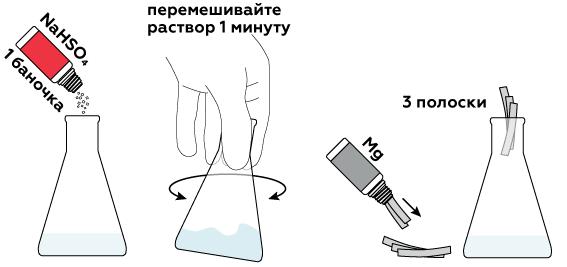hydrogen-chlorine-v2_fire-foam_ru_iks-s-03