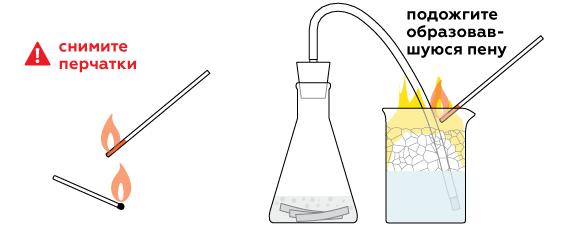 hydrogen-chlorine-v2_fire-foam_ru_iks-s-05