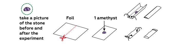 minerals_amethyst-labradorite_en-01