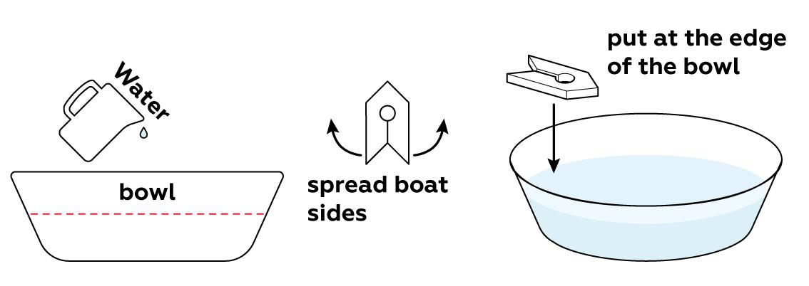rocket-science-v2_boat_en_iks-s-01