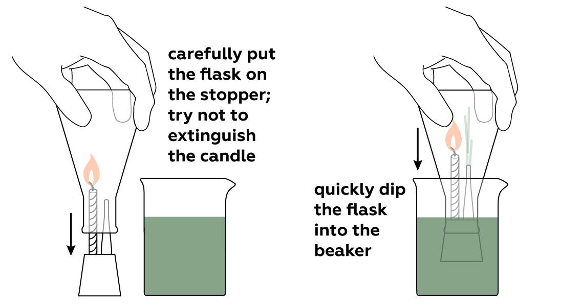 rocket-science-v2_candle_en_iks-s-03
